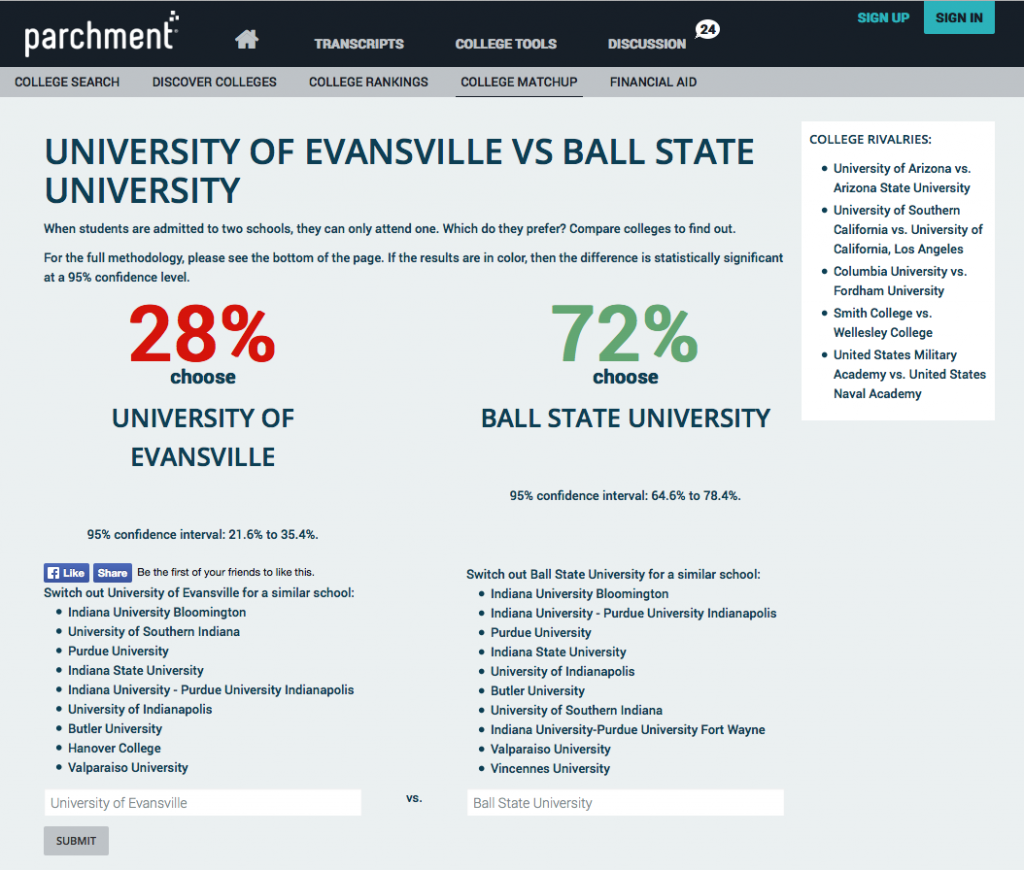 The College Matchup tool is from Parchment.com