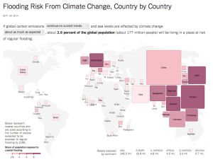 NY Times tool for Visualizing potential flooding impact of climate change.